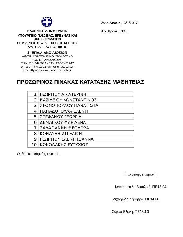 Προσωρινό Πίνακας Κατάταξης Υποψηφίων Μαθητείας
